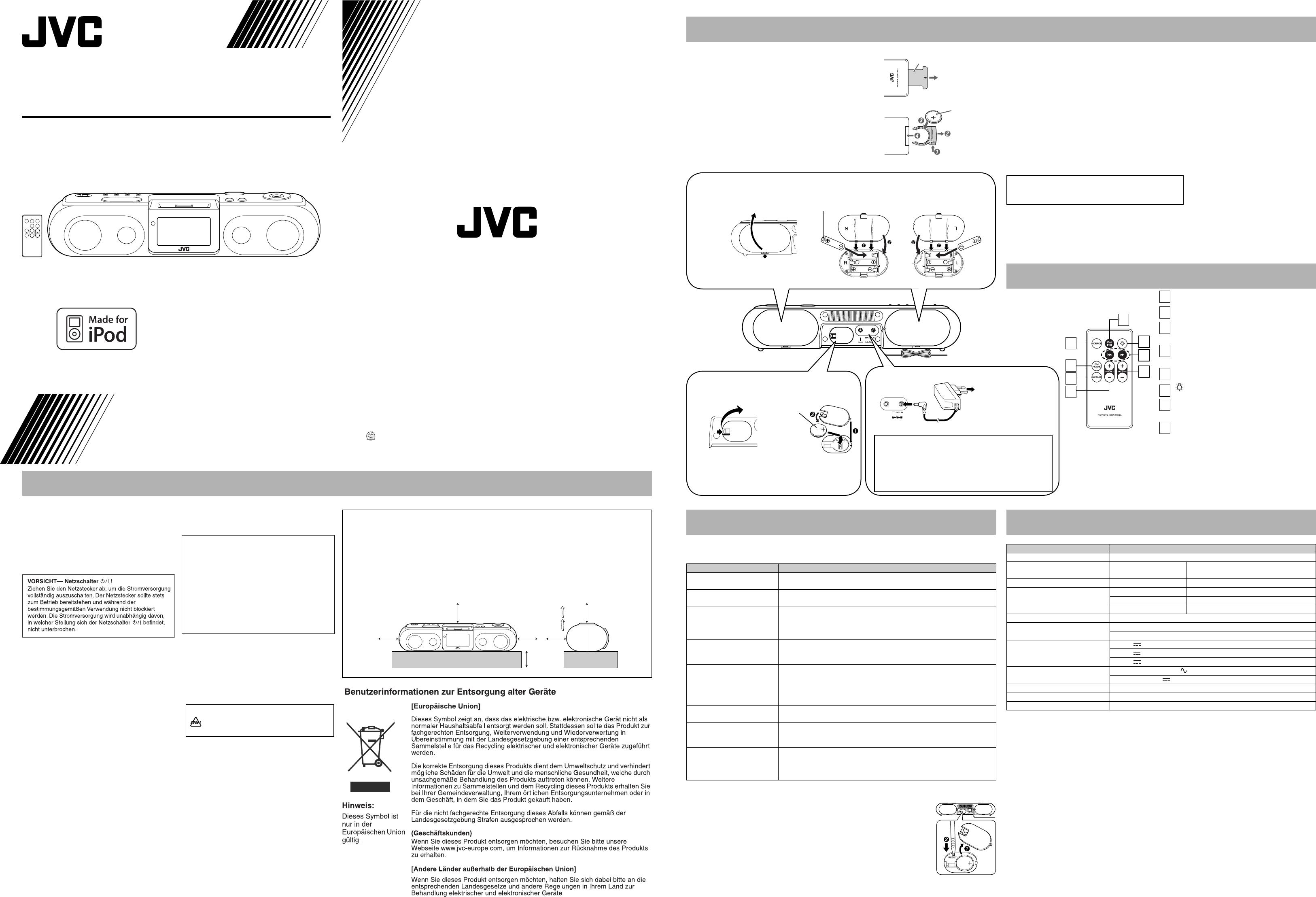Bedienungsanleitung JVC RA-P11 (Seite 1 von 2) (Deutsch)
