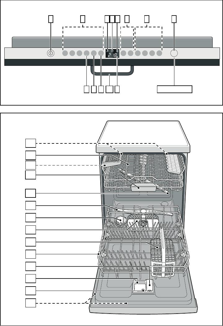 neff spülmaschine bedienungsanleitung