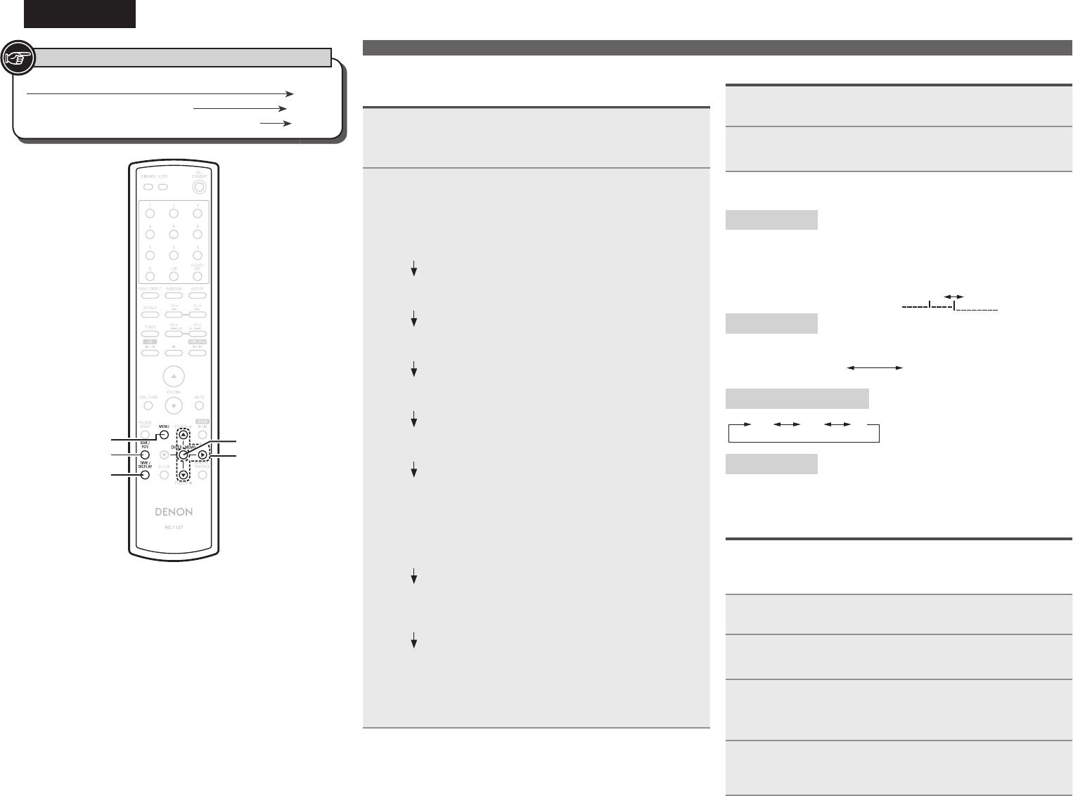 Bedienungsanleitung Denon RCD-M38 (Seite 22 von 36) (Deutsch)