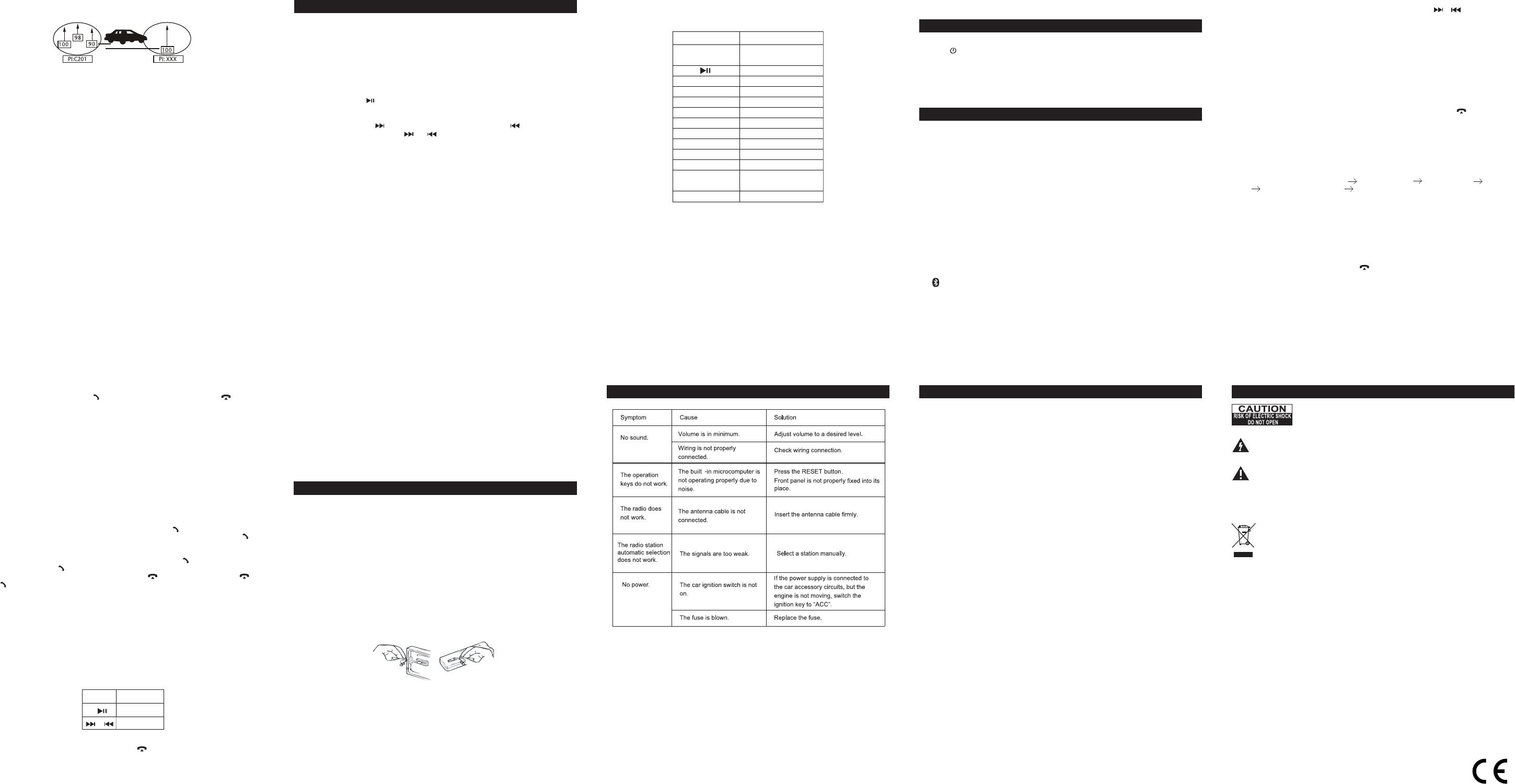 Swell Bedienungsanleitung Muse M 168 Seite 1 Von 2 Englisch Wiring Cloud Hisonuggs Outletorg