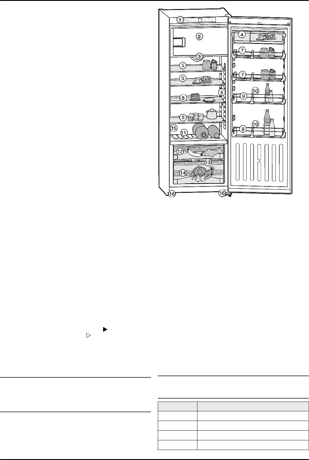 Bedienungsanleitung Liebherr KBgb 3864 Premium BioFresh Seite 11