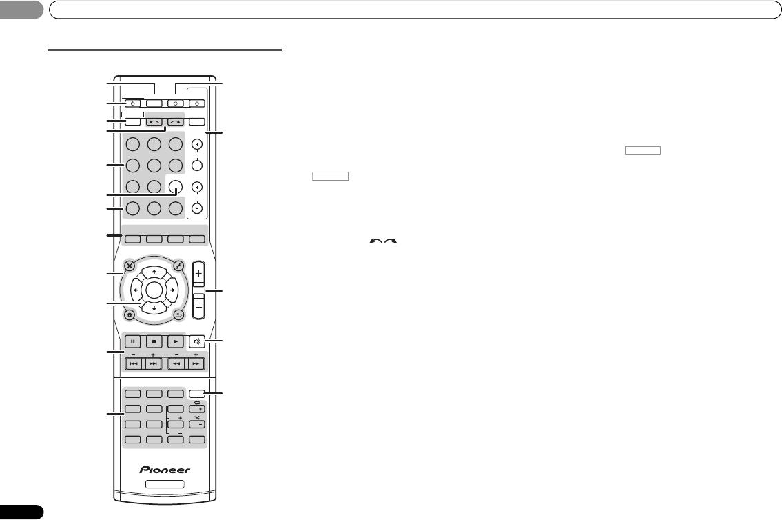 Bedienungsanleitung Pioneer HTP-072 (Seite 7 von 38) (Deutsch)