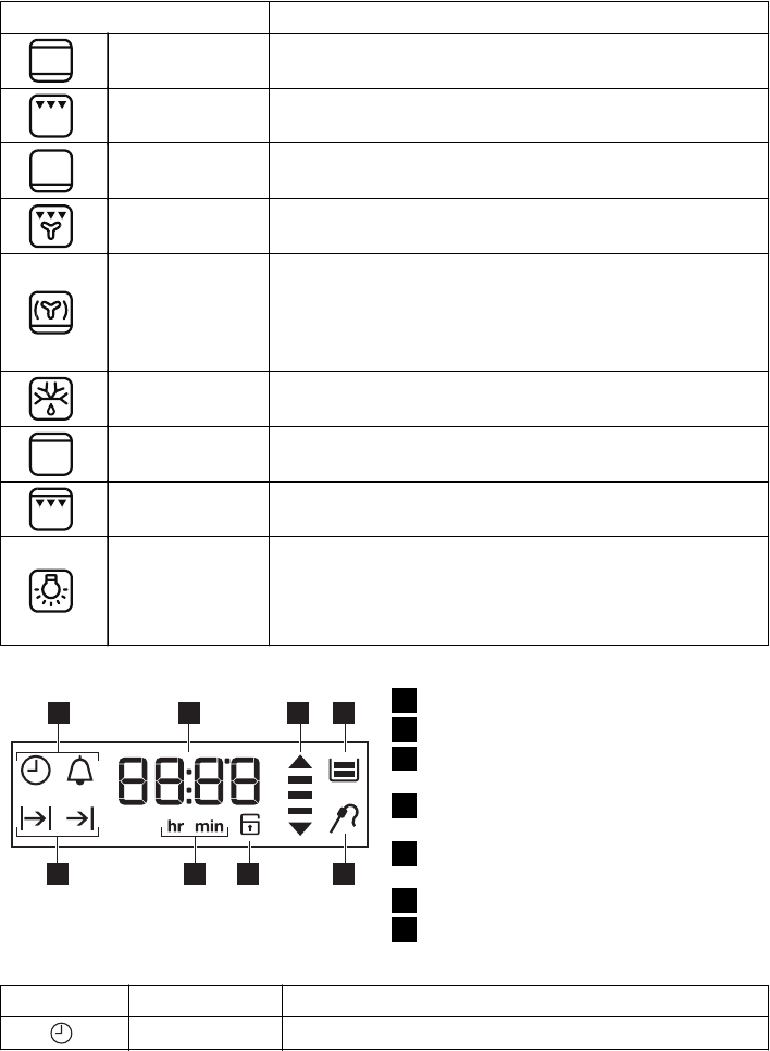 Bedienungsanleitung Ikea Raffinerad Seite 28 Von 44 Deutsch