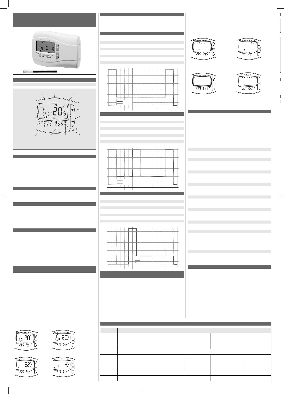bedienungsanleitung eberle instat plus 3f seite 1 von 2. Black Bedroom Furniture Sets. Home Design Ideas