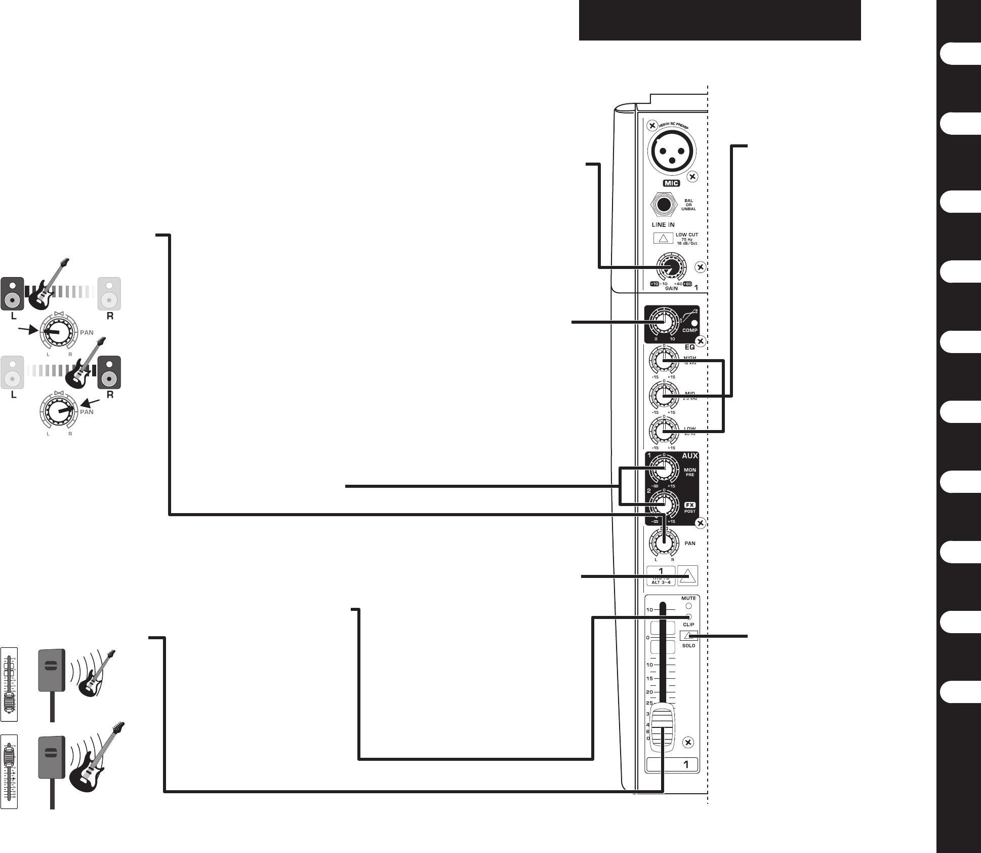 Bedienungsanleitung Behringer Xenyx X1204usb Seite 13 Von 26