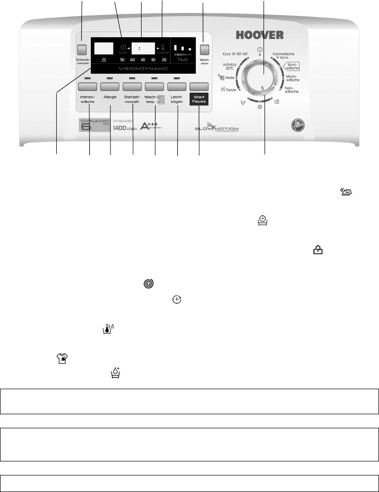 bedienungsanleitung hoover dysm 6143 d3 seite 1 von 4 deutsch. Black Bedroom Furniture Sets. Home Design Ideas