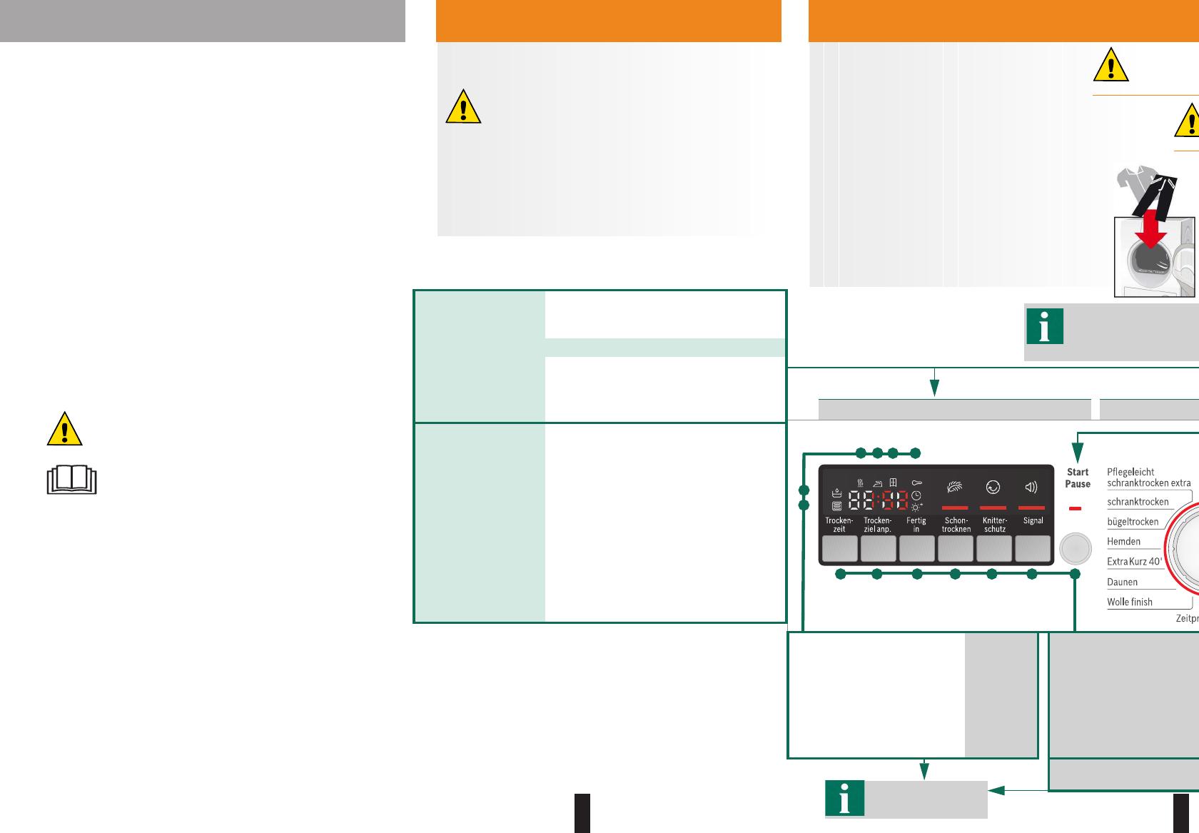 Bosch Trockner Serie 4 Bedienungsanleitung