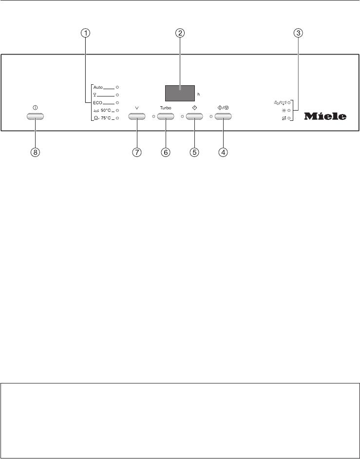bedienungsanleitung miele g 4203 sc active seite 6 von 84 deutsch. Black Bedroom Furniture Sets. Home Design Ideas