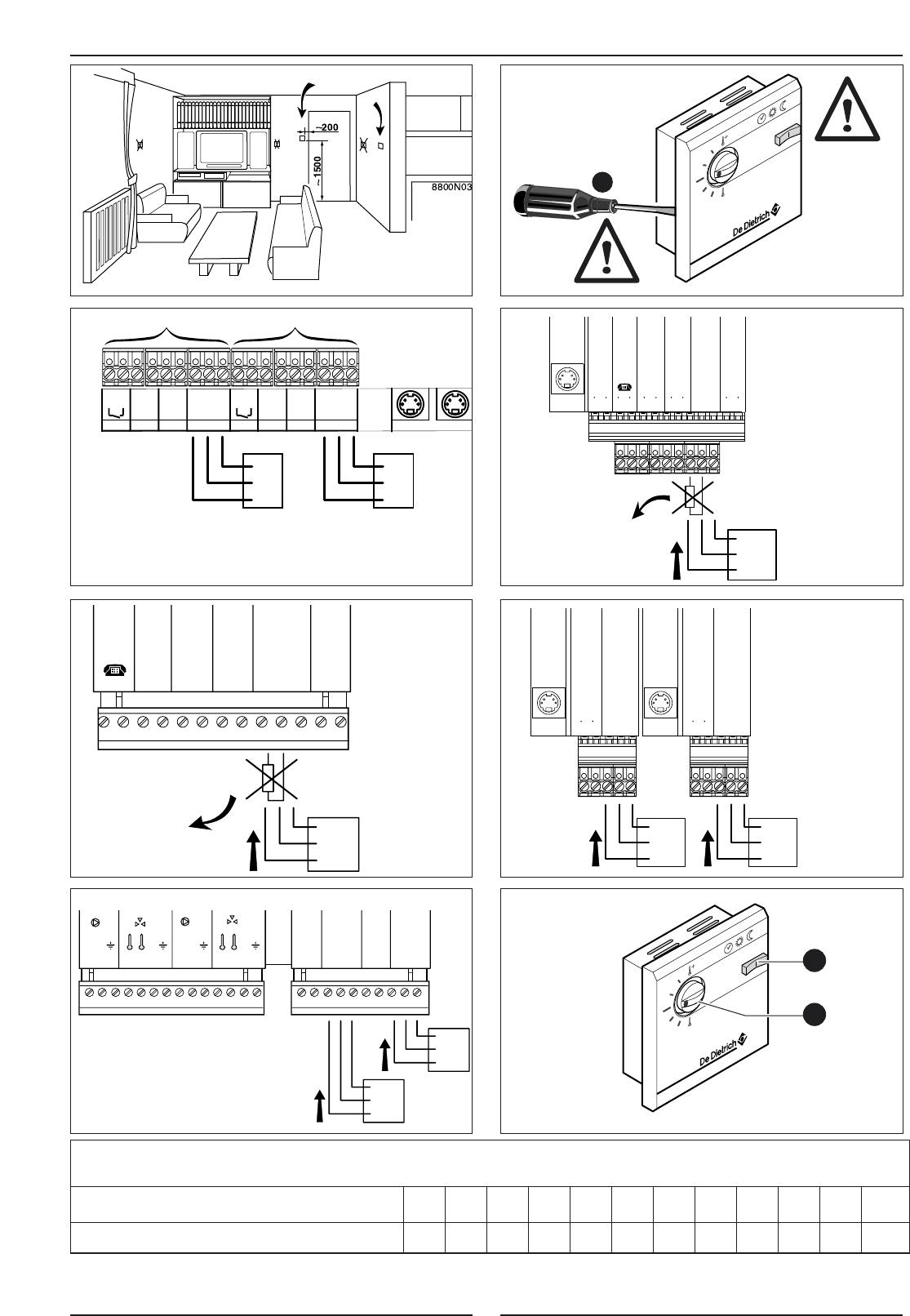 bedienungsanleitung de dietrich diematic delta seite 2. Black Bedroom Furniture Sets. Home Design Ideas