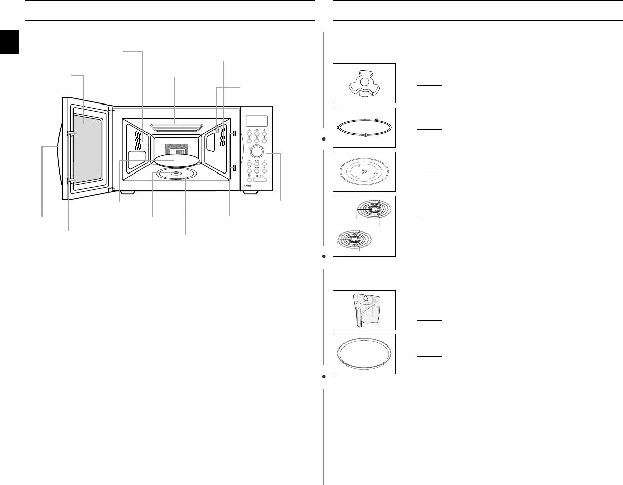 Onwijs Bedienungsanleitung Samsung CE 1071 (Seite 1 von 32) (Deutsch) YO-11