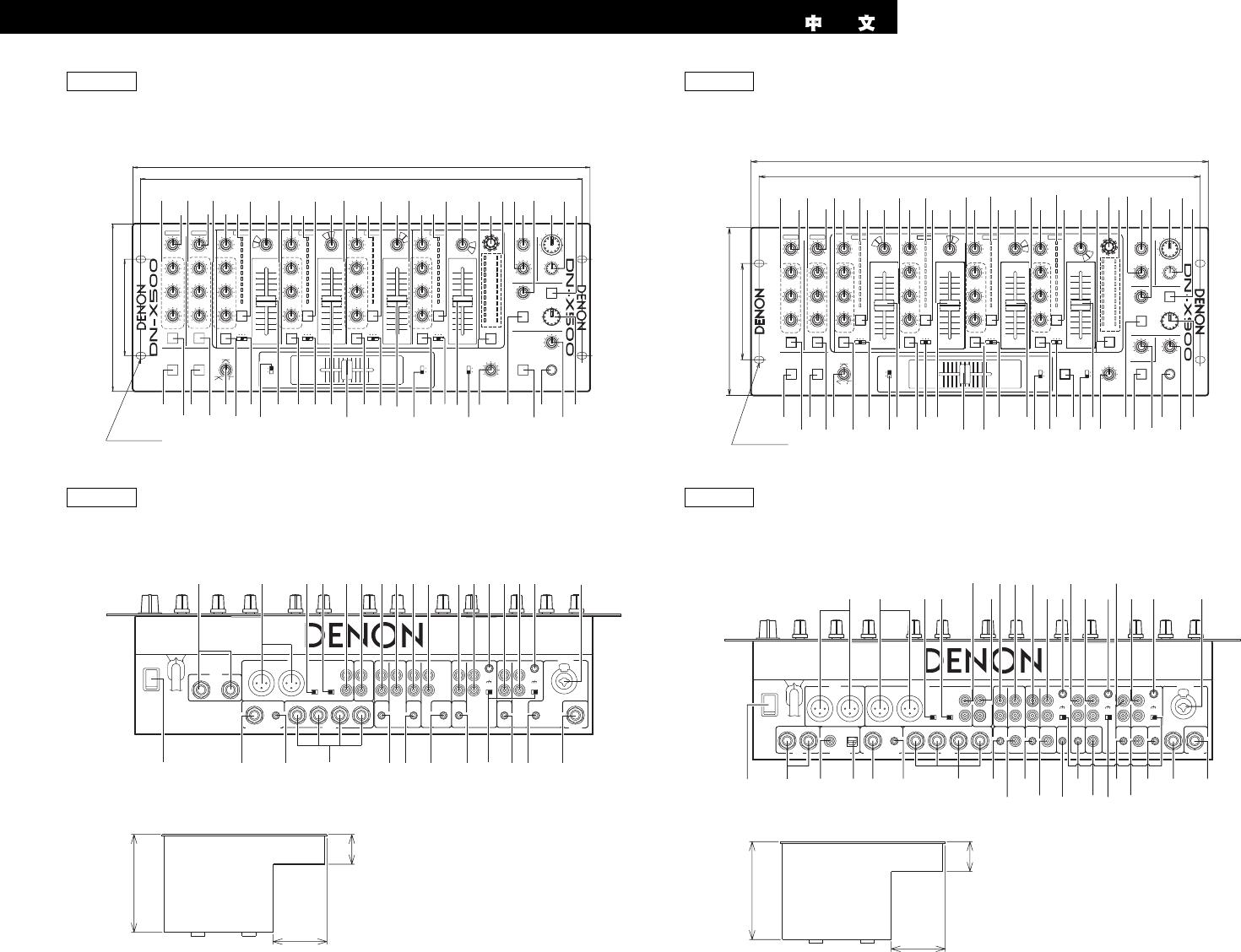 Bedienungsanleitung Denon DN-X500 (Seite 1 von 63) (Deutsch