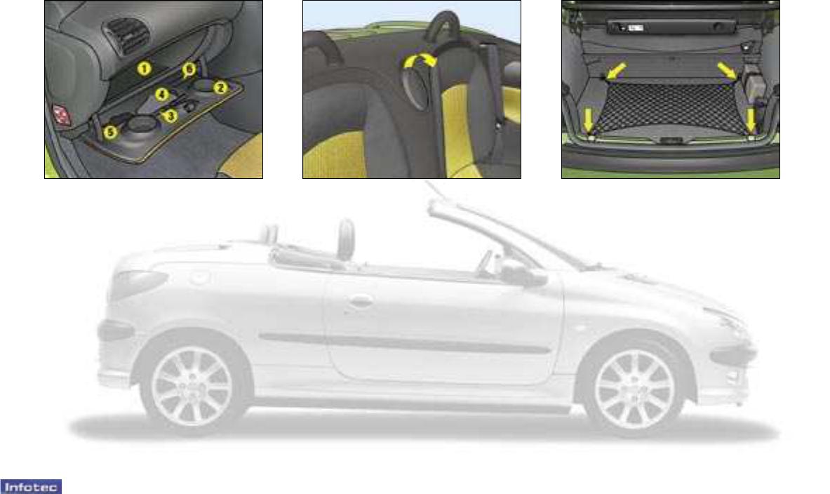 Bedienungsanleitung Peugeot 206 Cc 2006 Seite 1 Von 136 Englisch Under Bonnet Fuse Box 13