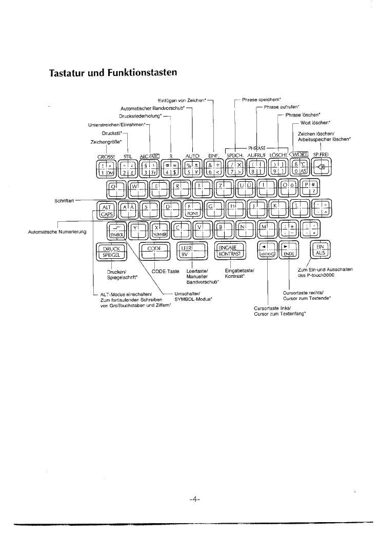 Bedienungsanleitung Brother P-Touch 3000 (Seite 6 von 72) (Deutsch)