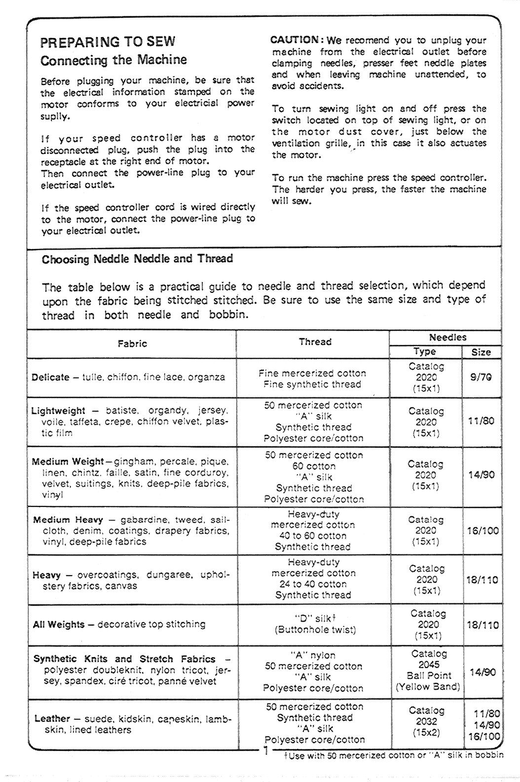 Bedienungsanleitung Singer 247 Seite 1 Von 16 Englisch Sewing Machine Threading Diagram Nchste