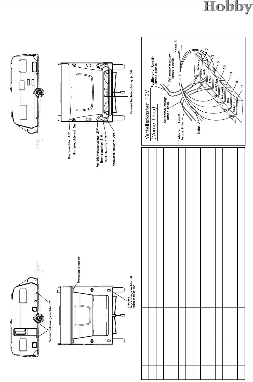 Bedienungsanleitung Hobby PREMIUM 2014 (Seite 89 von 168) (Deutsch)