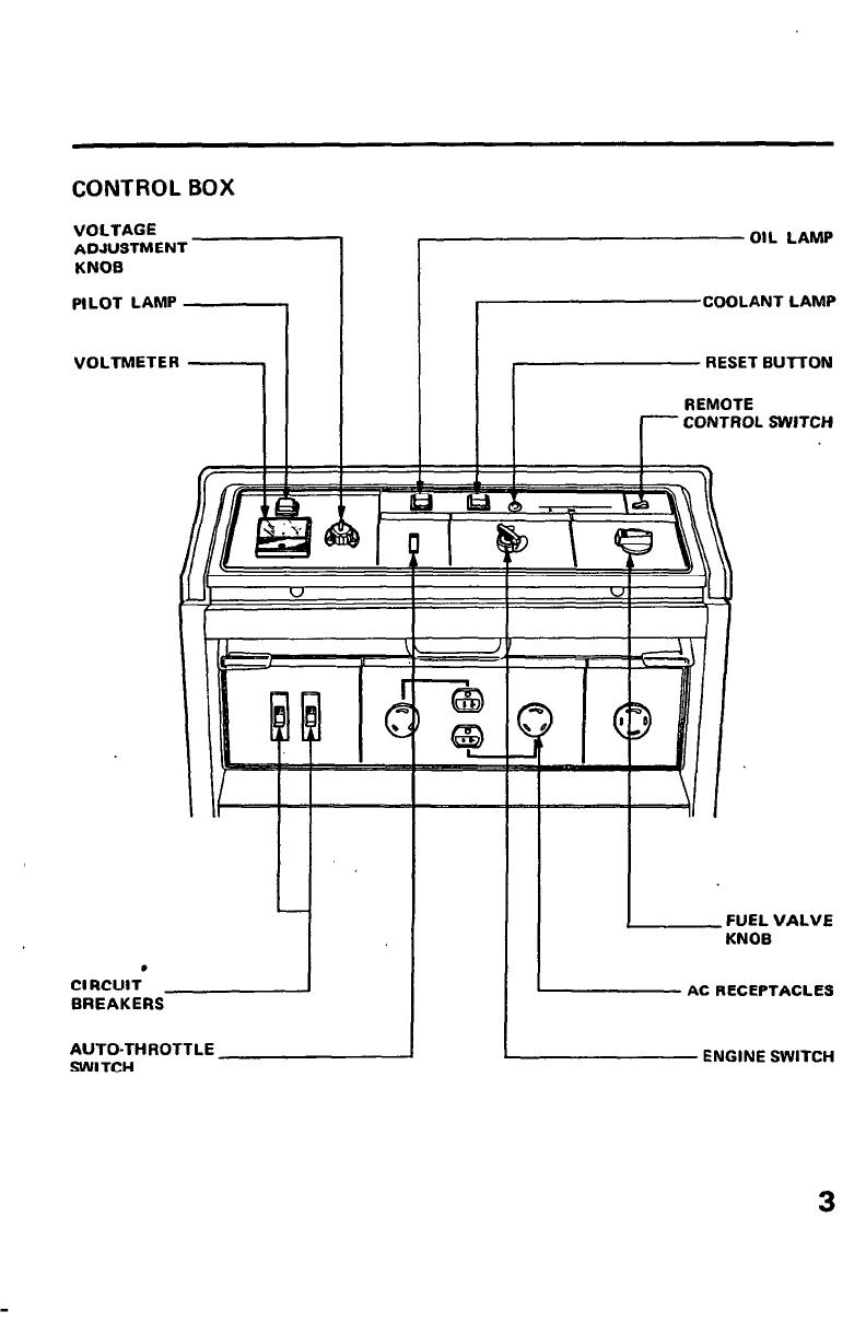 honda ex5500 wiring diagram bedienungsanleitung honda ex5500  seite 9 von 40   englisch   bedienungsanleitung honda ex5500  seite