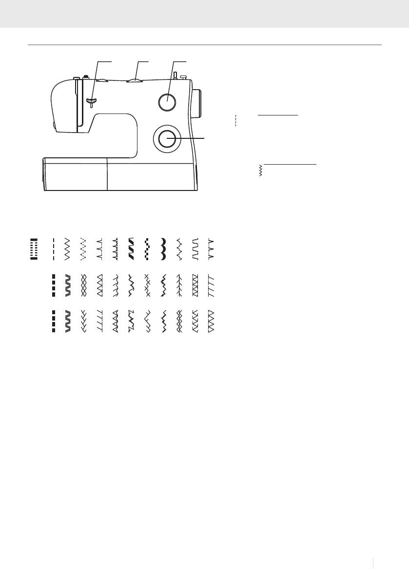 Bedienungsanleitung Singer 2282 TRADITION (Seite 15 von 72) (Deutsch ...