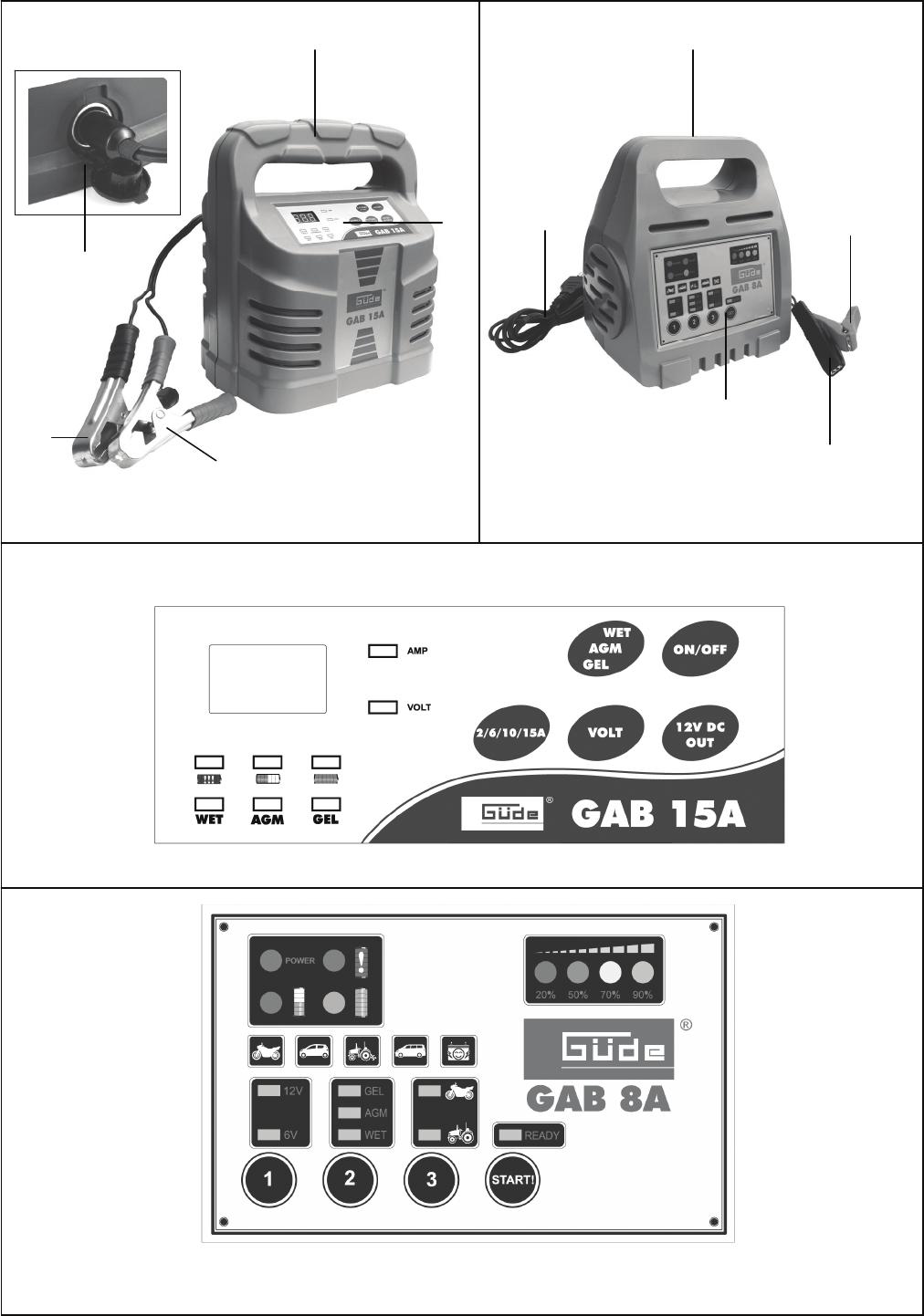 G/üde 85063 Batterieladeger/ät GAB15A 12V max 280 Watt