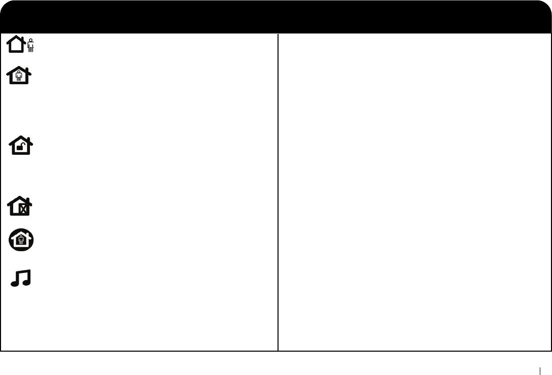 Bedienungsanleitung NetworX NX-10 - V3 (Seite 1 von 40