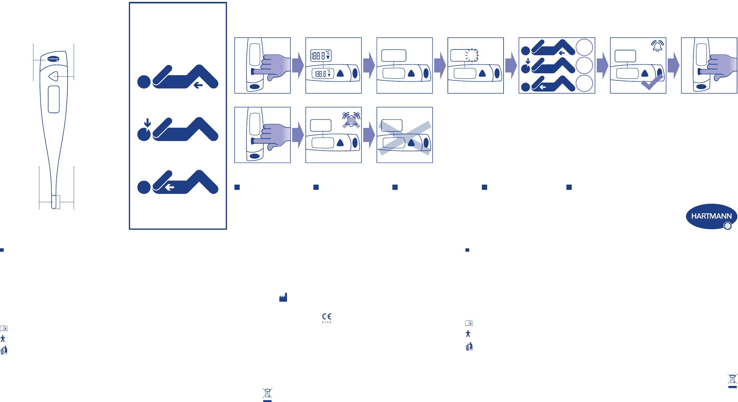 Bedienungsanleitung Hartmann Thermoval standard (Seite 1 von 2 ...