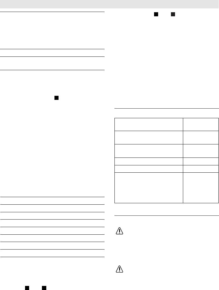 junkers fehlercode tabelle
