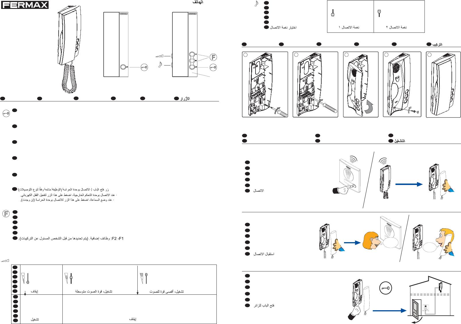 Benungsanleitung Fermax VDS LOFT TELEPHONE (Seite 1 von 2 ... on