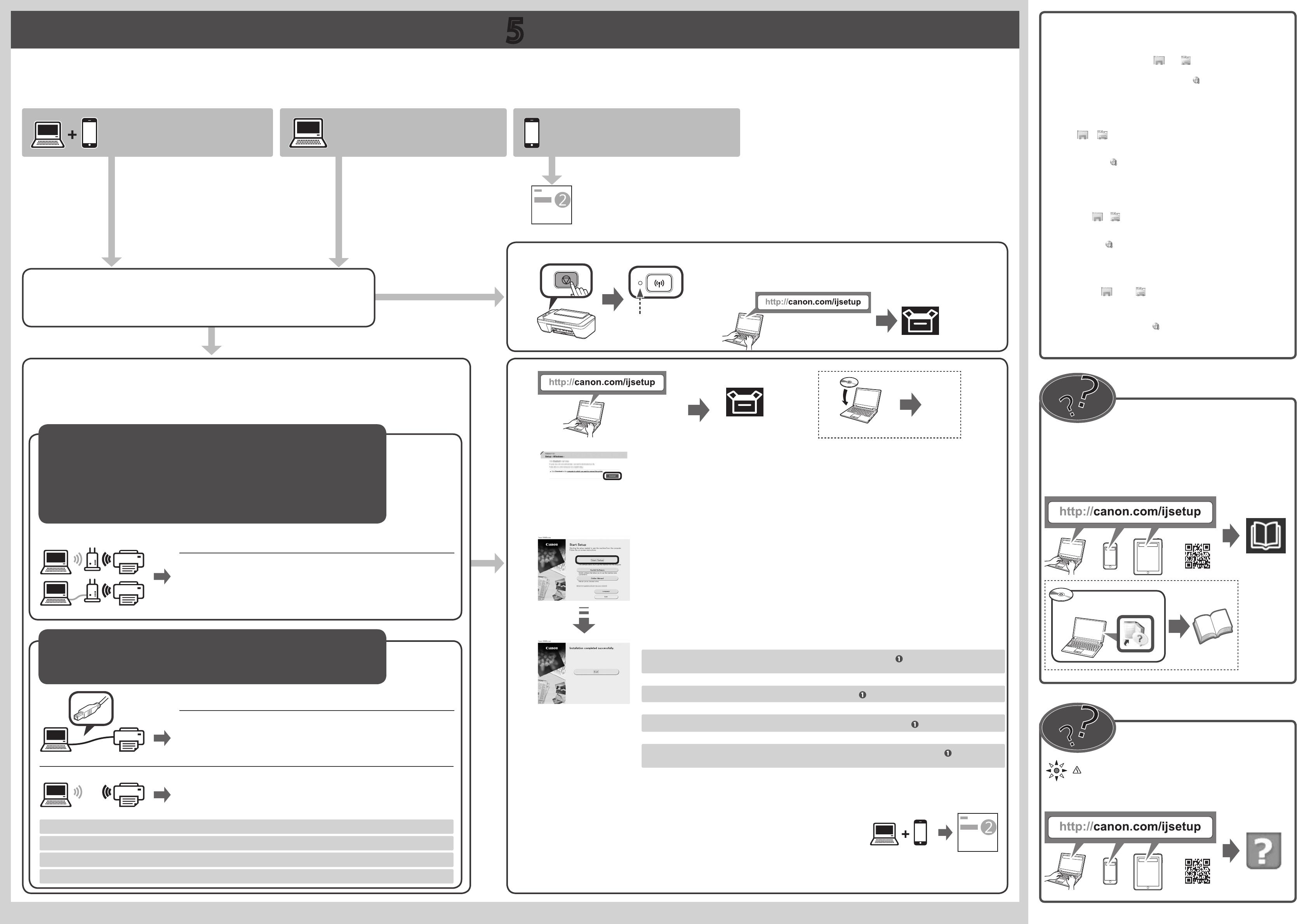 Bedienungsanleitung Canon PIXMA MG200 Mac Seite 200 von 20 ...