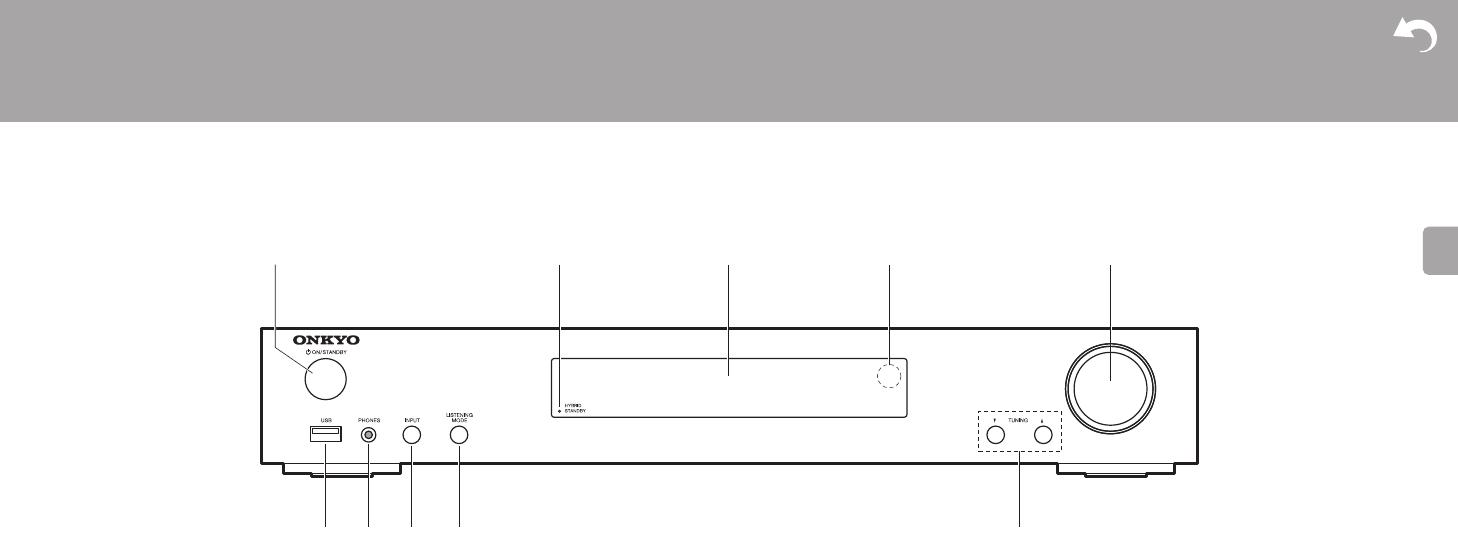 Bedienungsanleitung Onkyo Tx L50 Seite 4 Von 526 Deutsch Wiring Diagram Englisch Spanisch Franzsisch Italienisch Hollndisch Schwedisch