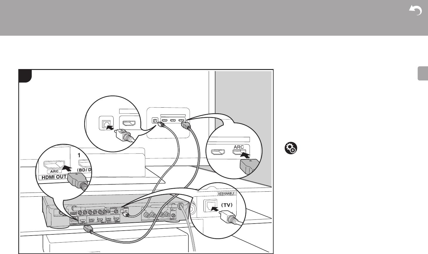 Bedienungsanleitung Onkyo Tx L20d Seite 224 Von 379 Deutsch Texas Gg Wiring Diagram 8