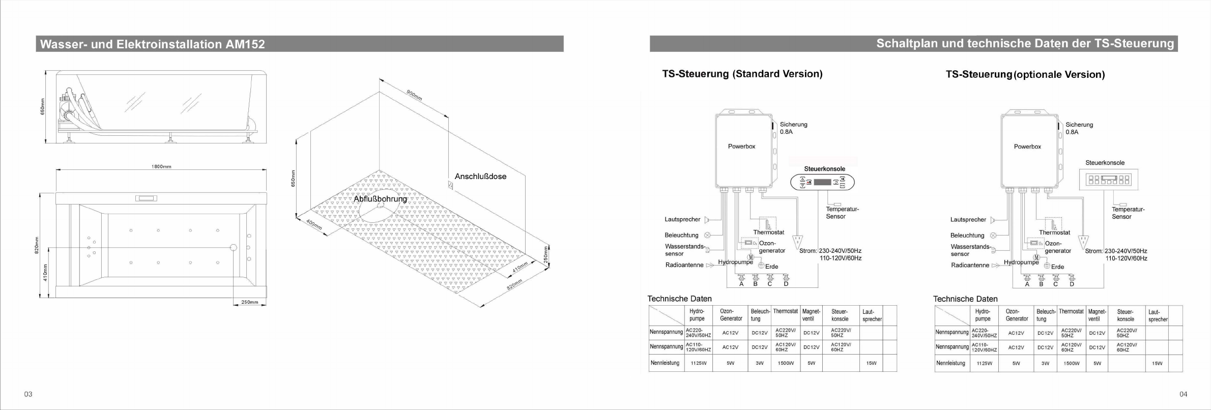 Tolle Whirlpool Eismaschine Schaltplan Galerie - Elektrische ...