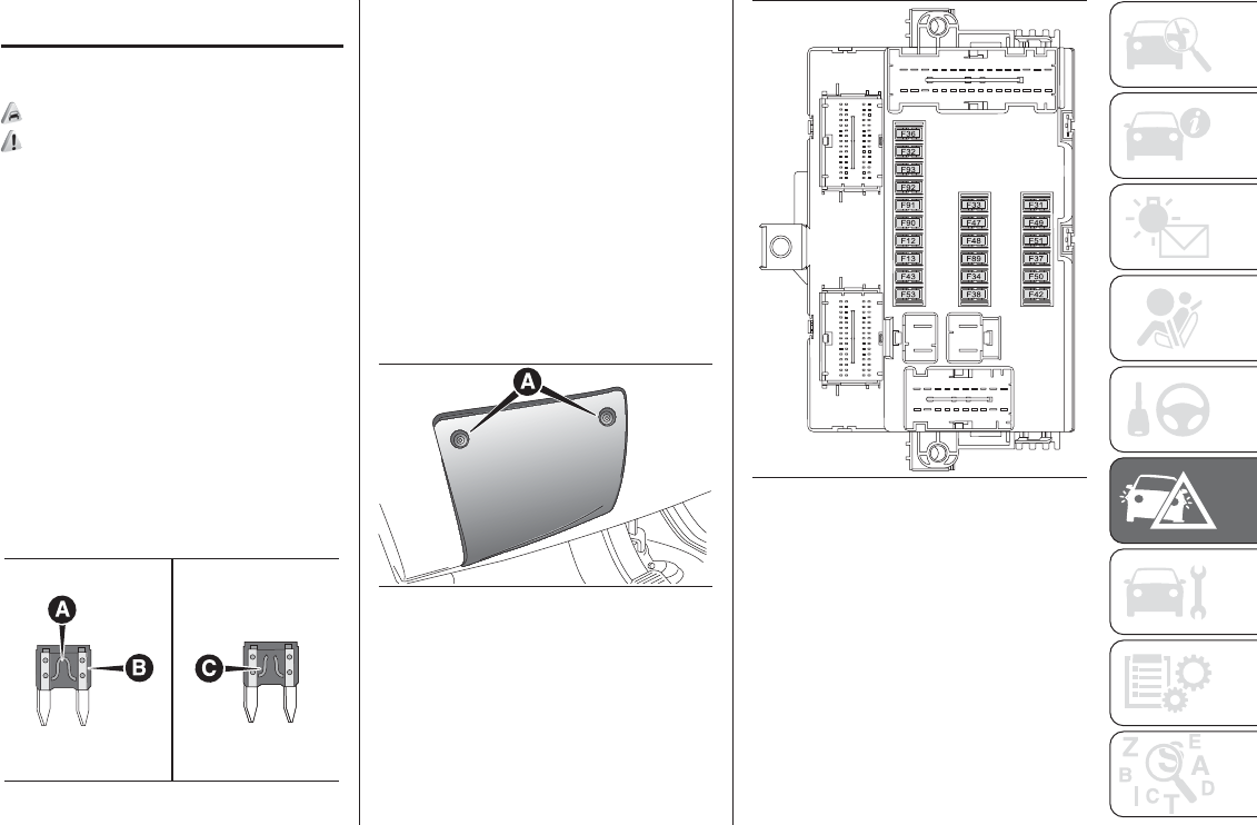 Schaltplan Fiat Ducato 250 - Wiring Diagram