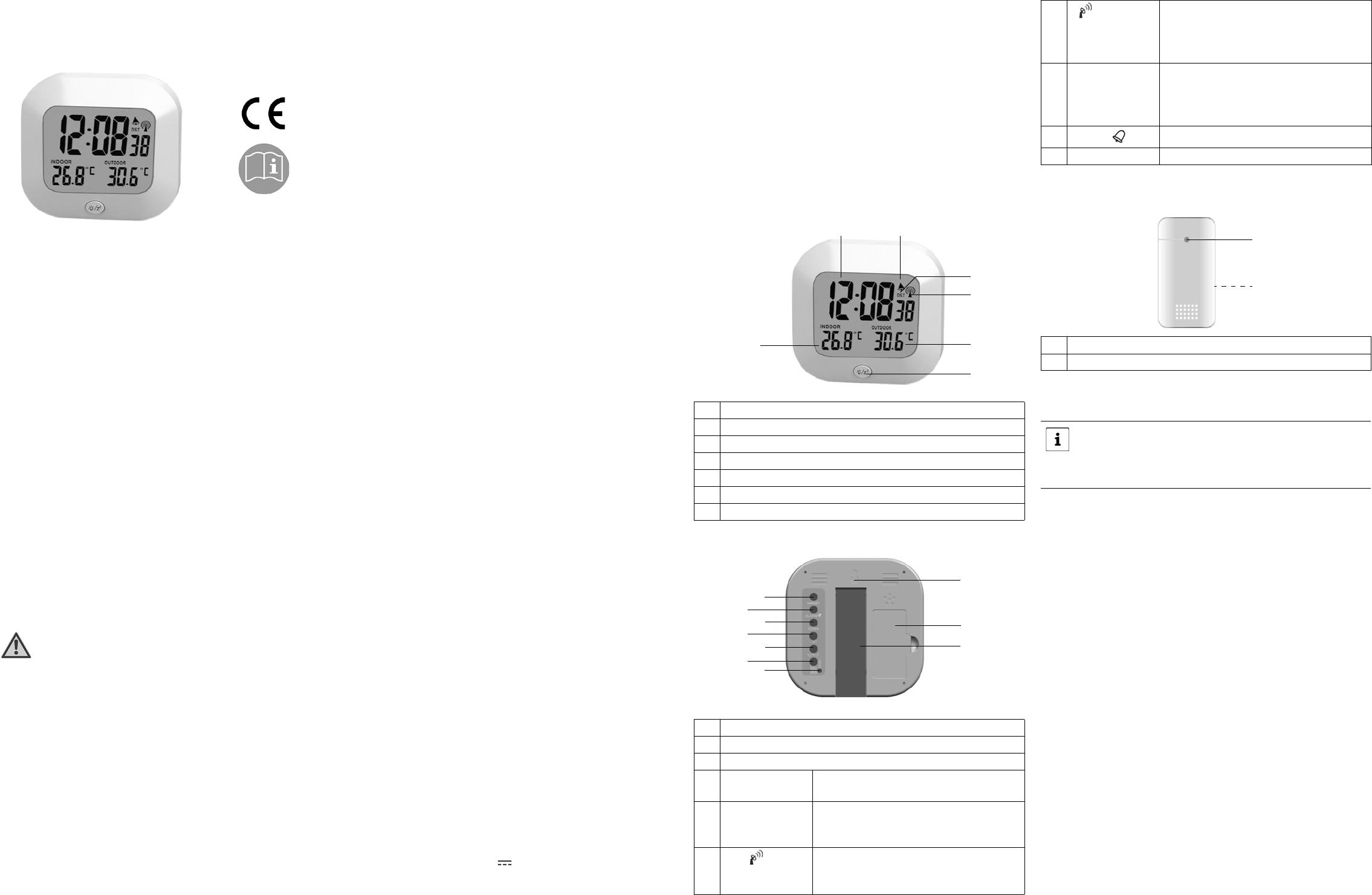 Bedienungsanleitung GlobalTronics GT-TS-04 - SKL-W1B (Seite 1 von 4 ...