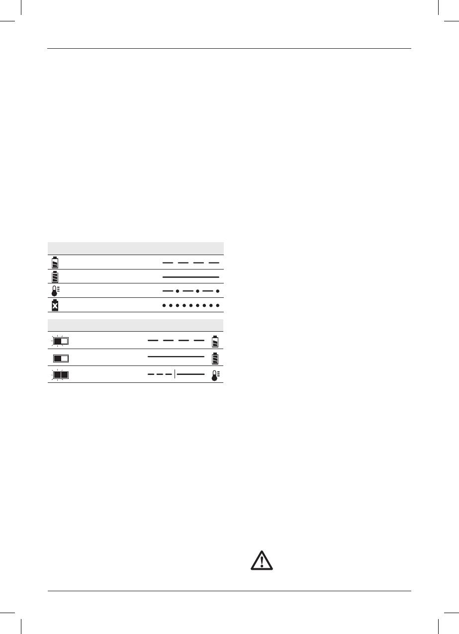 Bedienungsanleitung DeWalt DCN661 (Seite 174 von 200) (Dänisch ...