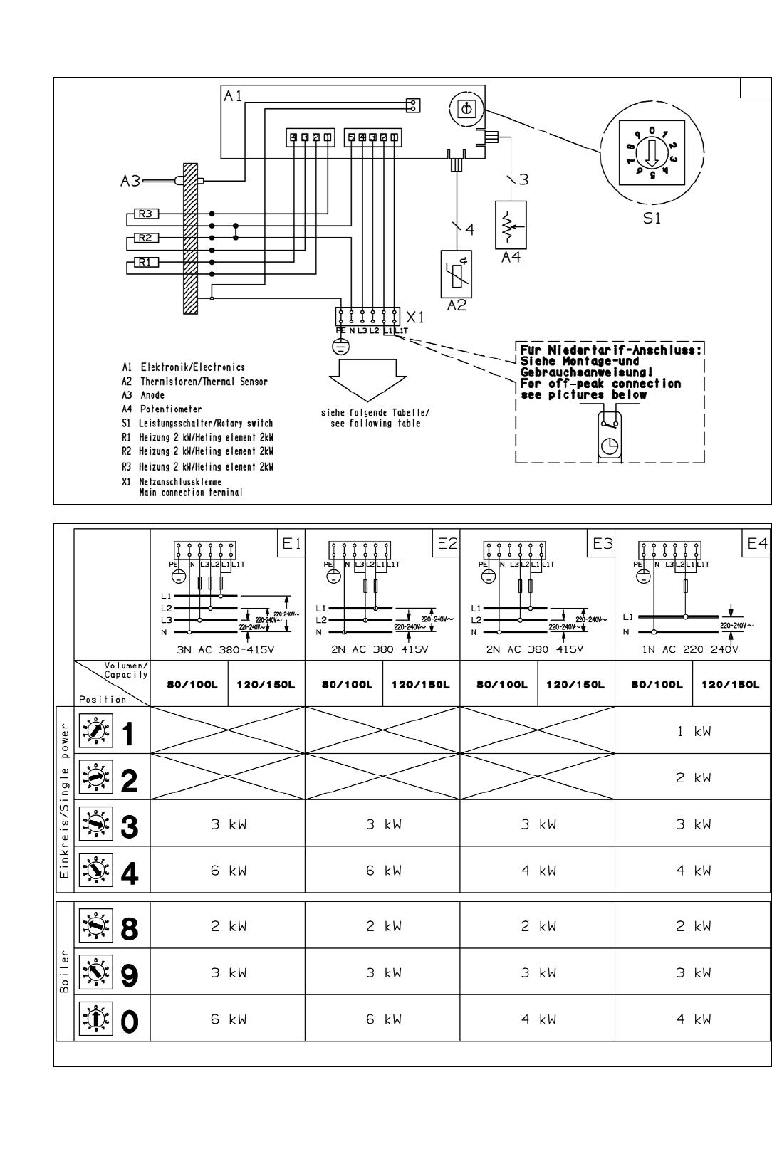 Bedienungsanleitung Siemens DG15025 (Seite 8 von 32) (Deutsch, Englisch)