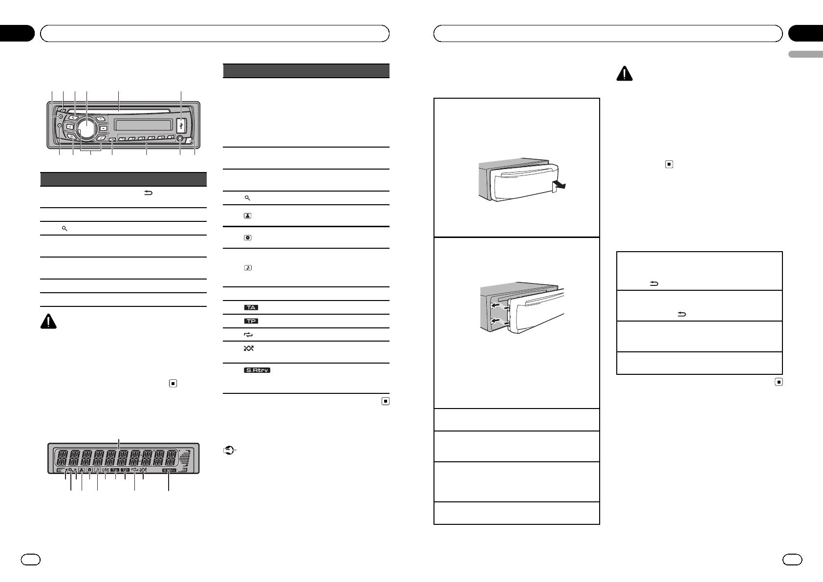 Bedienungsanleitung Pioneer Deh 2300ub Seite 1 Von 84 Deutsch Mosfet 50wx4 Power Ac Or Dc Head Unit