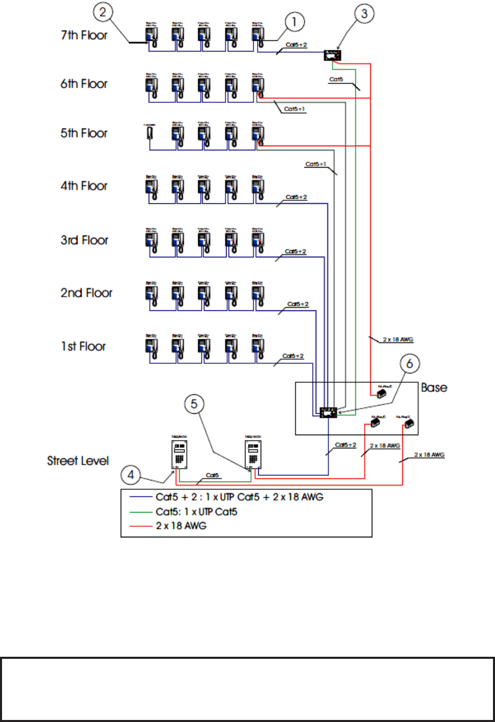 Apartment Intercom Wiring Diagram Explained Diagrams Gt Golmar Product U2022 Pacific System