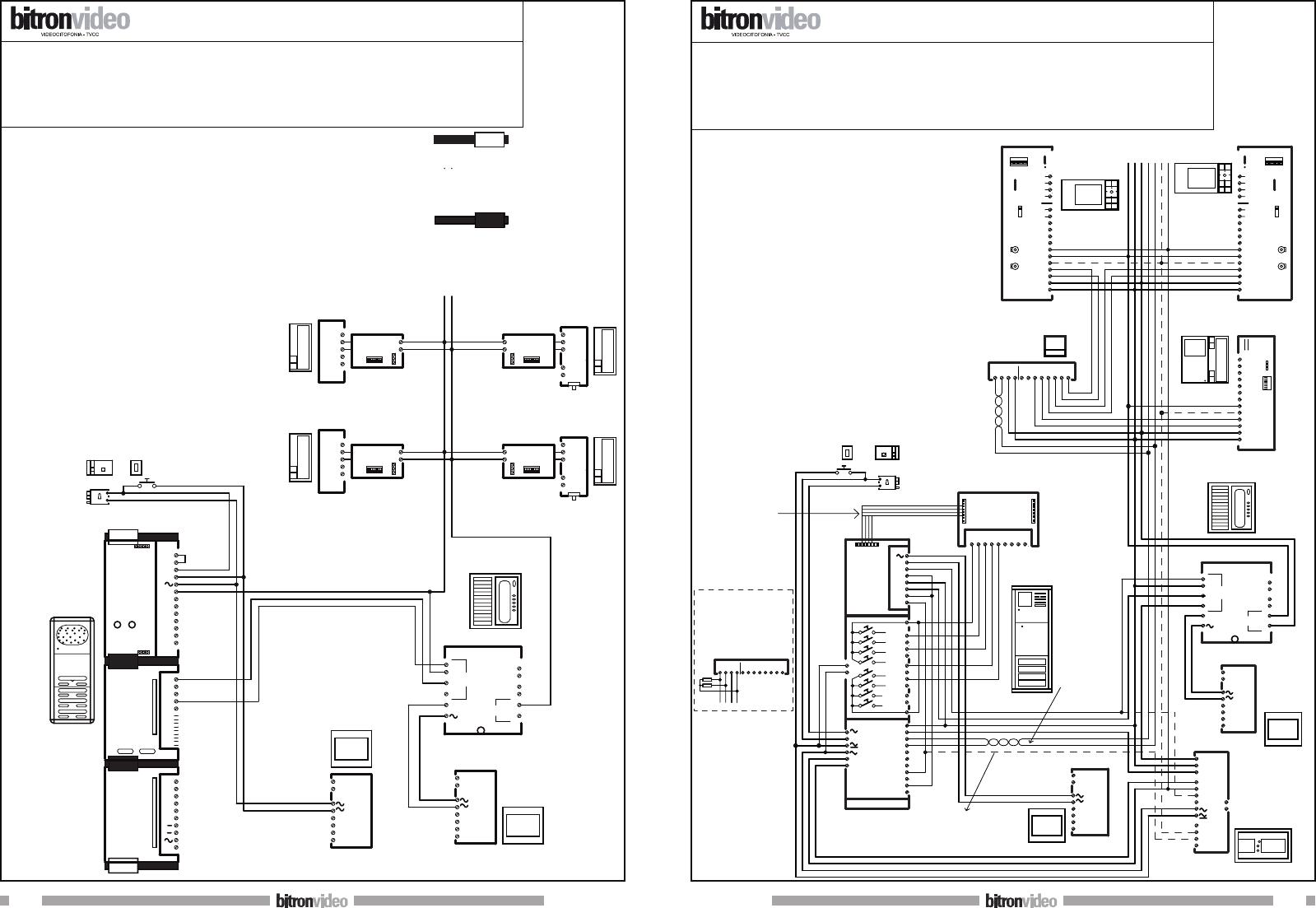 bedienungsanleitung bitron video an9839 lbt90264 seite. Black Bedroom Furniture Sets. Home Design Ideas