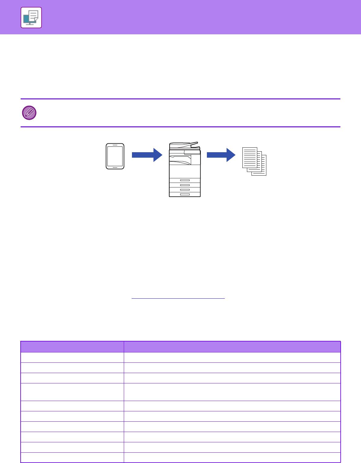 Bedienungsanleitung Sharp MX 9N Seite 9 von 9 Deutsch