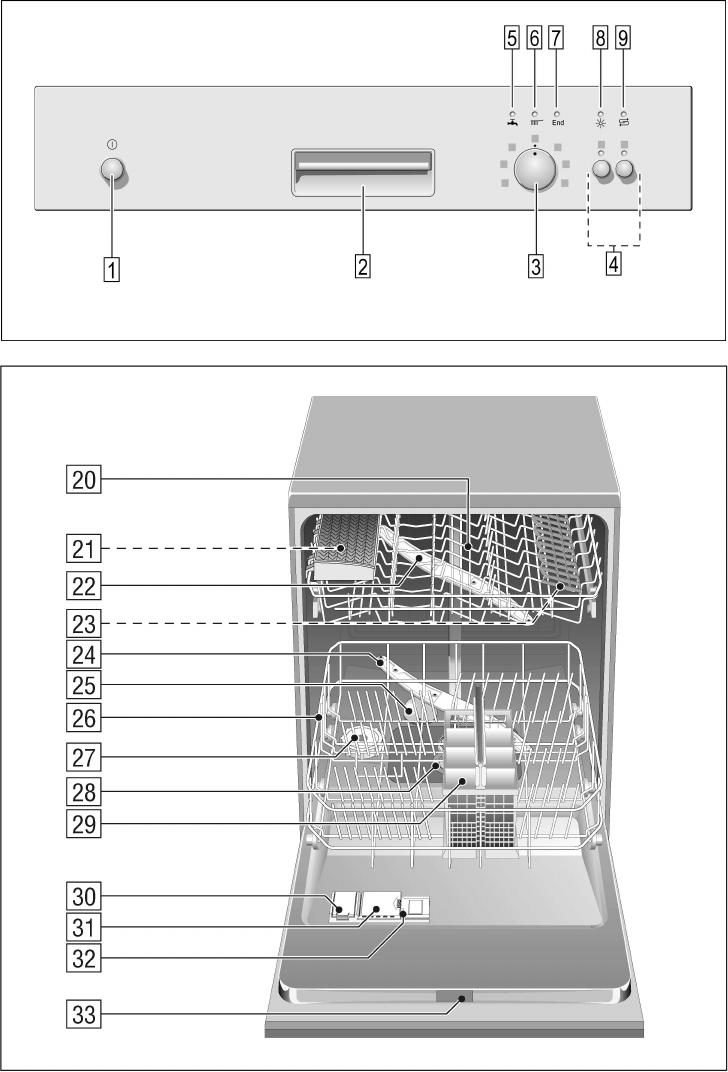 balay se5by59 bedienungsanleitung g nstige k che mit e ger ten. Black Bedroom Furniture Sets. Home Design Ideas