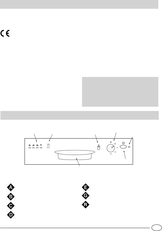 bedienungsanleitung indesit dvg 622 ix (seite 64 von 76  ~ Geschirrspülmaschine Englisch