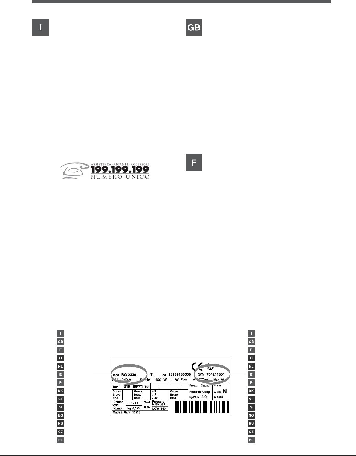 Bedienungsanleitung Indesit UFAN 400 (Seite 28 von 60) (Dänisch ...