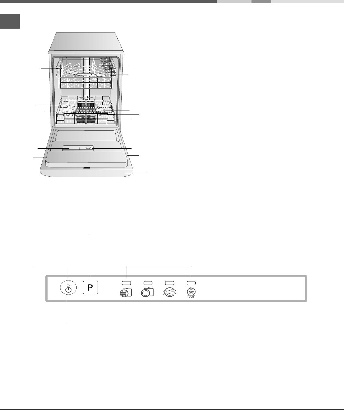 Bedienungsanleitung Hotpoint-Ariston LFT 114 (Seite 1 von 84 ...