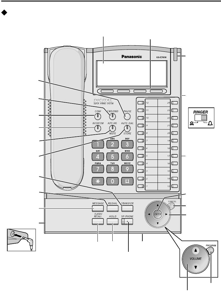 Bedienungsanleitung Panasonic Kx T7630 Seite 11 Von 16 Englisch