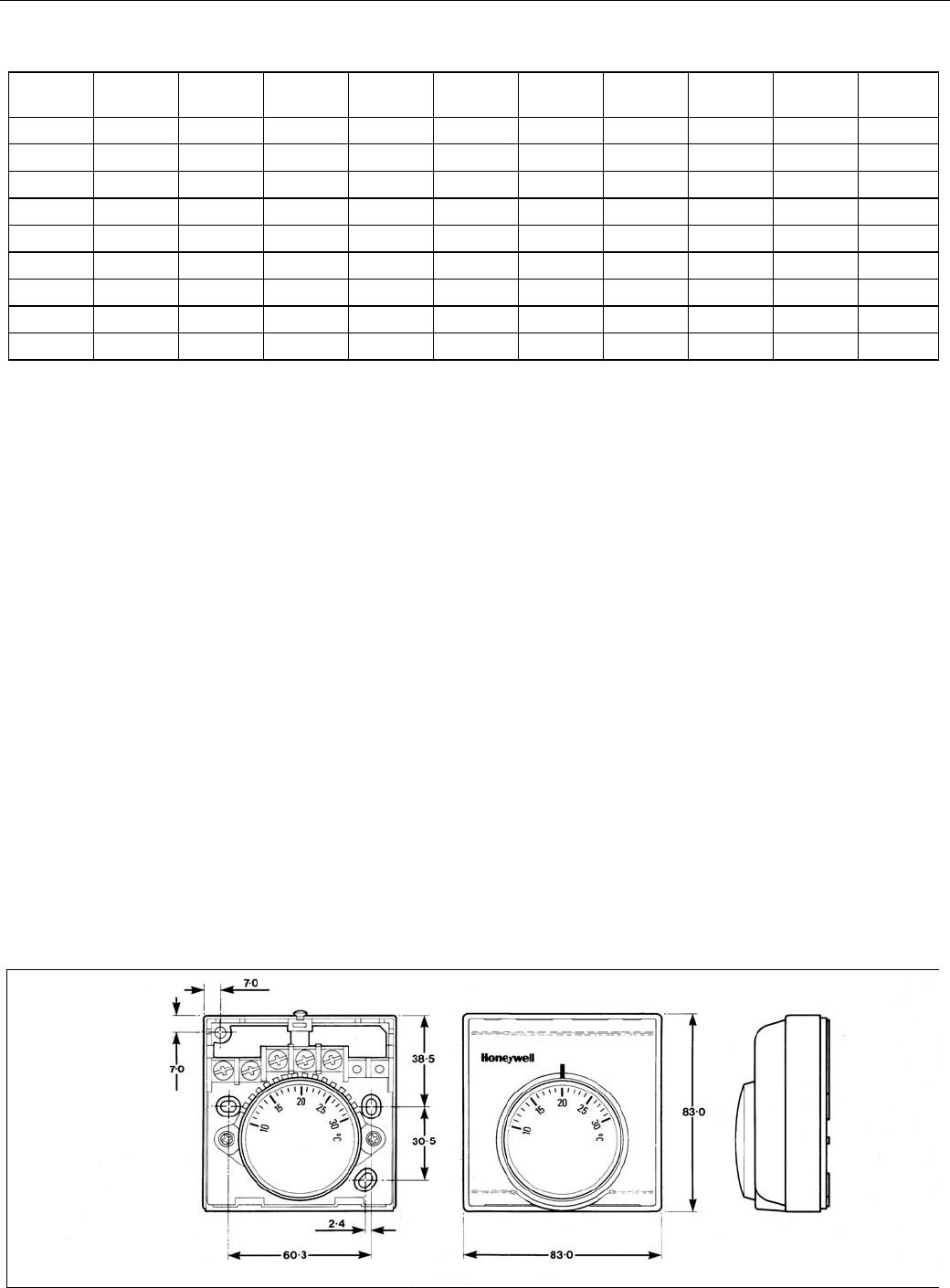 Benungsanleitung Honeywell T6360 (Seite 4 von 4) (Englisch) on
