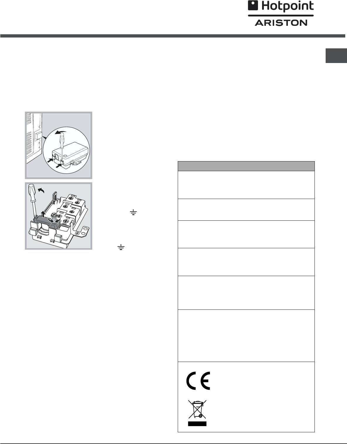 Bedienungsanleitung Hotpoint Ariston Fb 21 A 2 Ix Seite 70 Von 72