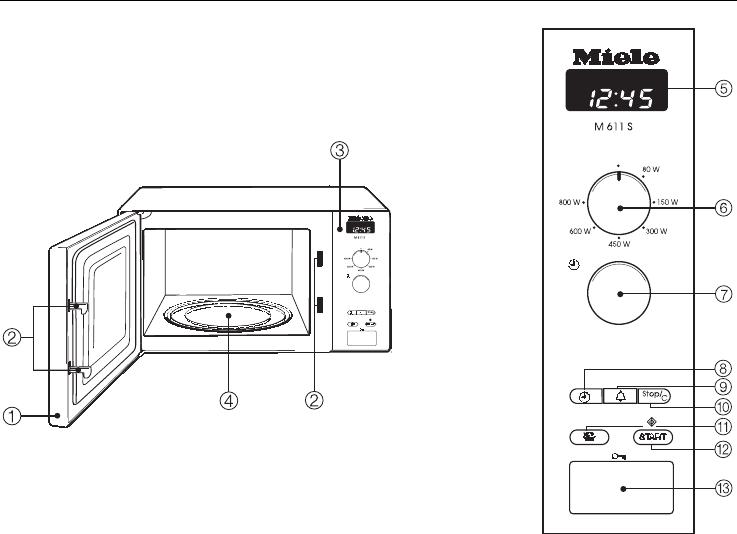 bedienungsanleitung miele m 611 1 s seite 4 von 36 deutsch. Black Bedroom Furniture Sets. Home Design Ideas