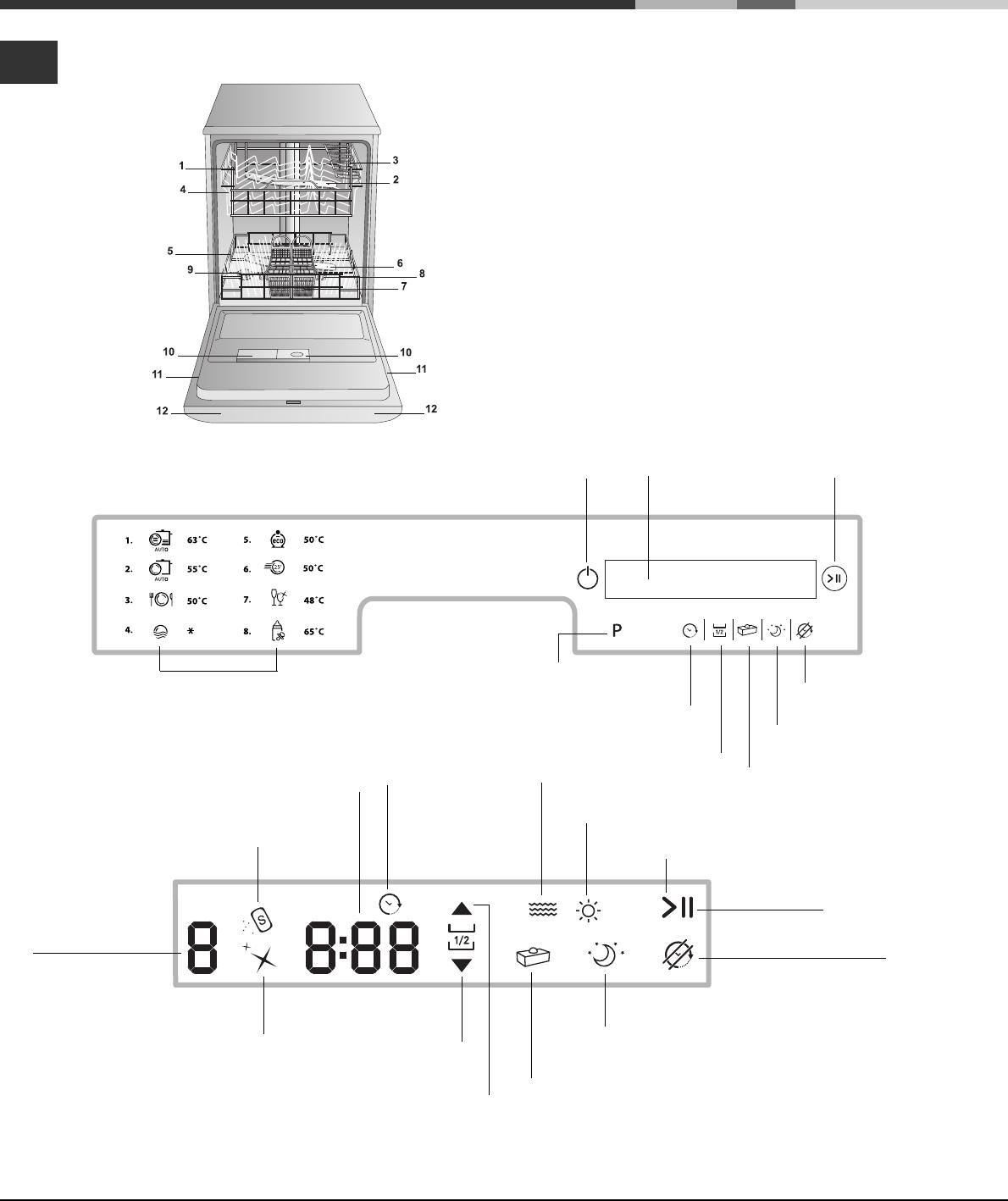 Bedienungsanleitung Hotpoint Ariston Pft 834x Seite 41 Von 84