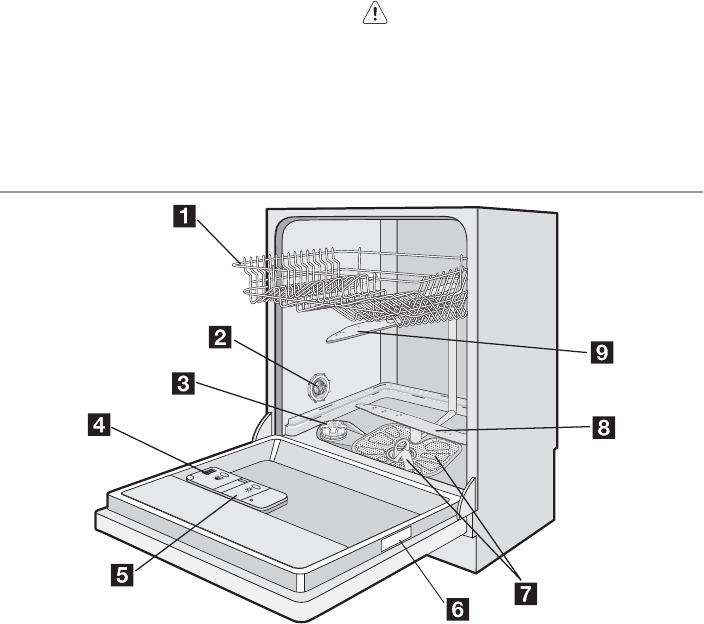 bedienungsanleitung progress pv 1530 seite 3 von 88 deutsch englisch franz sisch holl ndisch. Black Bedroom Furniture Sets. Home Design Ideas