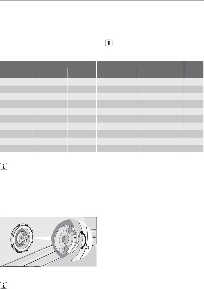 Bedienungsanleitung Progress Pv 1530 Seite 6 Von 88 Deutsch