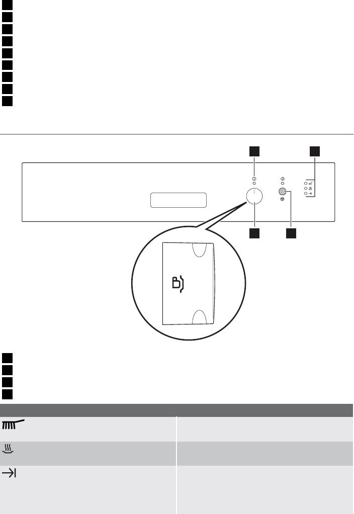 Bedienungsanleitung Progress Pi 1310 Seite 1 Von 84 Deutsch